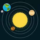 Solar System for iPad Icon